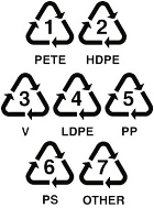 Recycle Codes